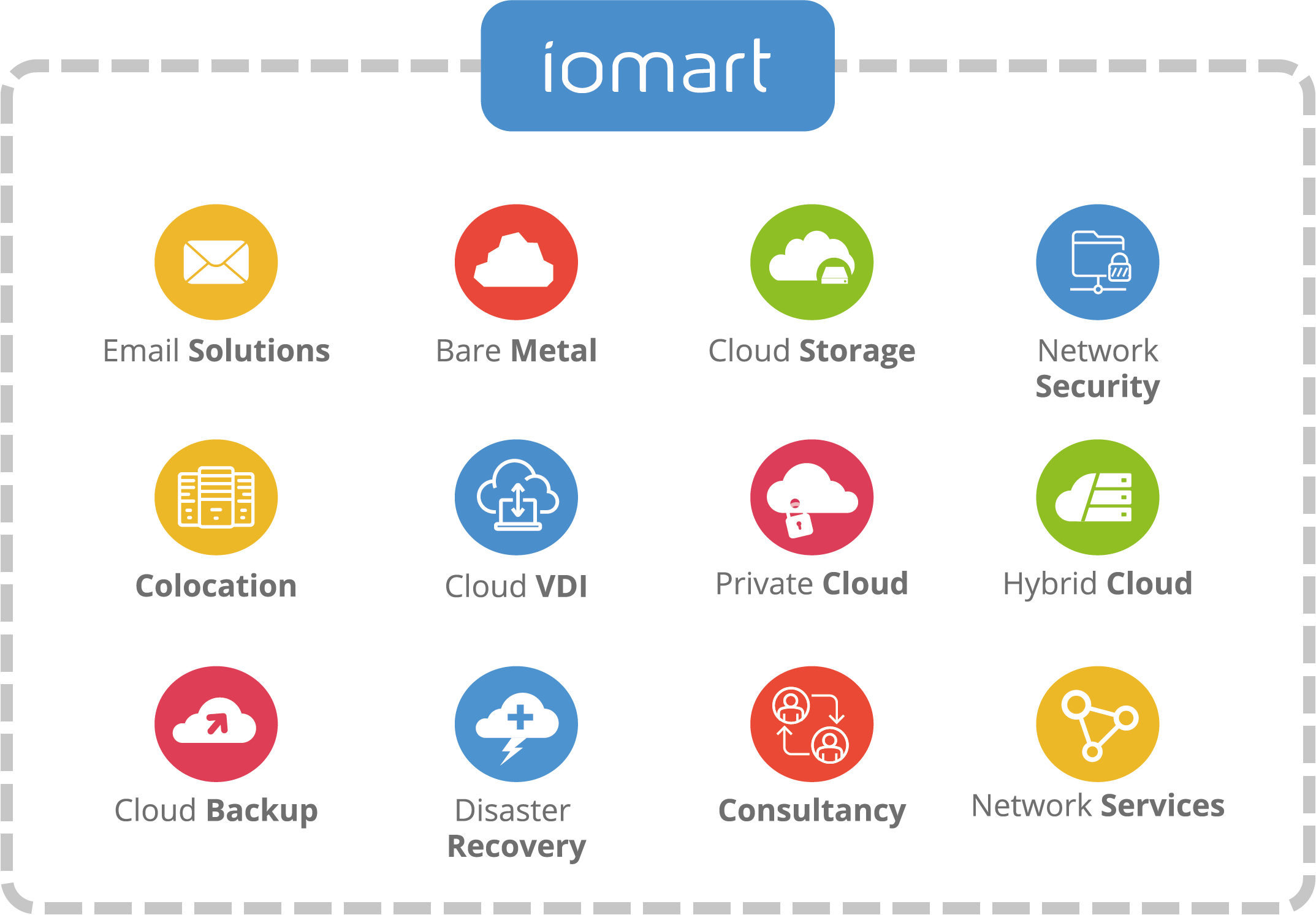 iomart_our services_for thomas-2